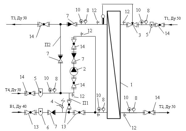 Обозначения: Т1 - трубопровод
